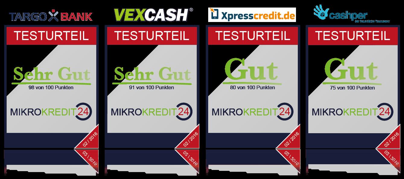 Mikrokredit-Test
